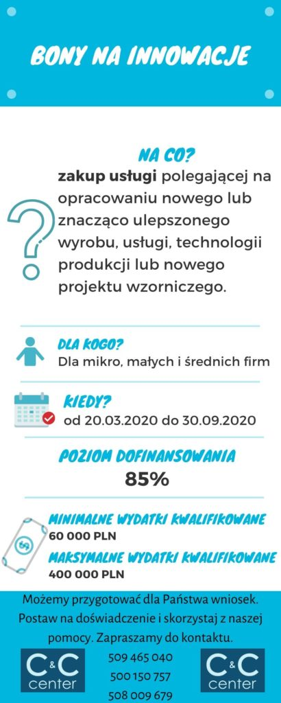 2.3.2 Bony na innowacje dla MŚP