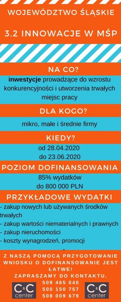 """Województwo śląskie  3.2 """"Innowacje w MŚP"""""""